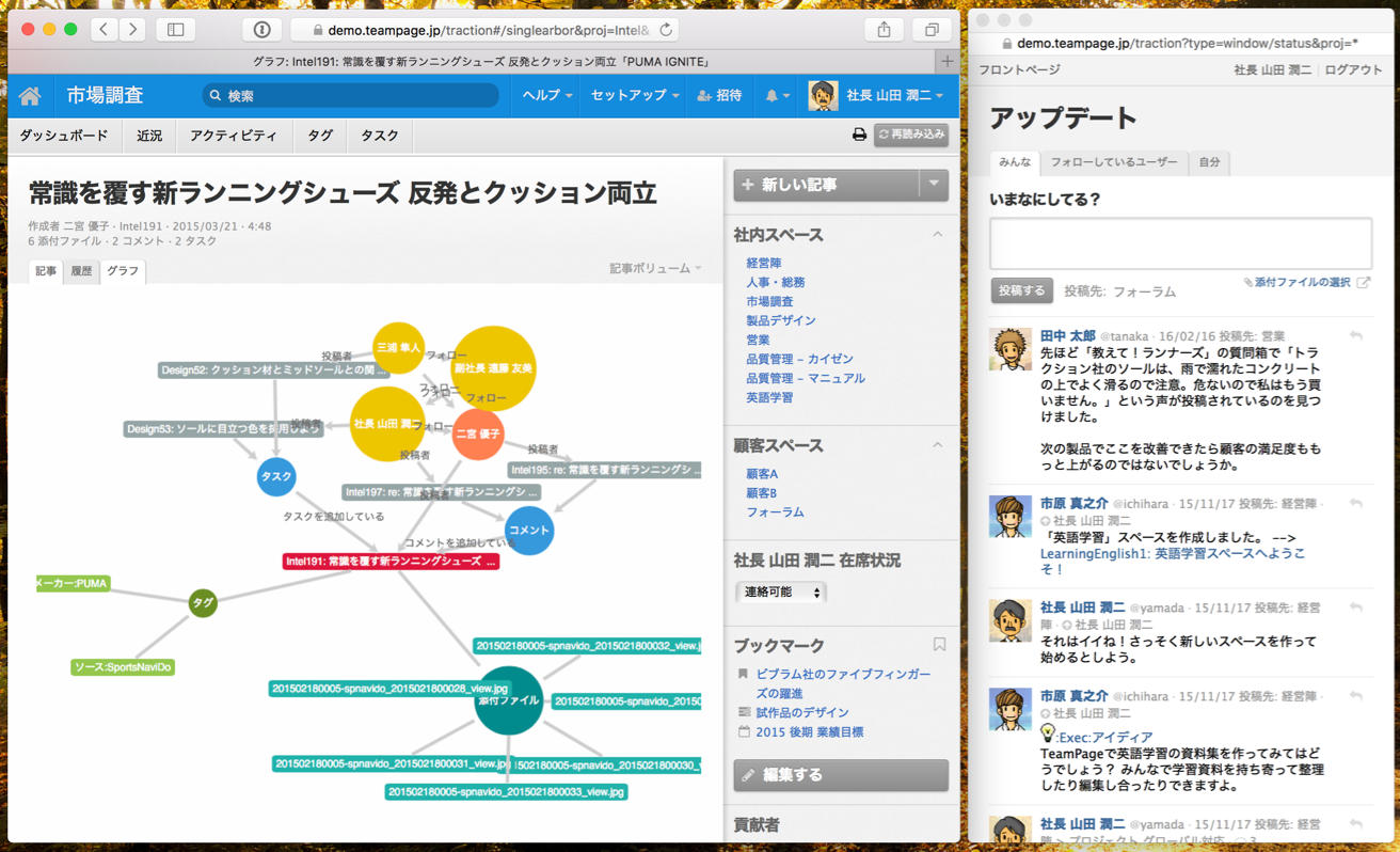TeamPageでの情報の結びつき例
